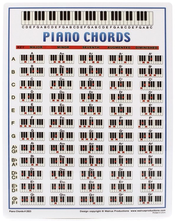 Walrus Productions Mini Laminated Chart, Piano Sweetwater