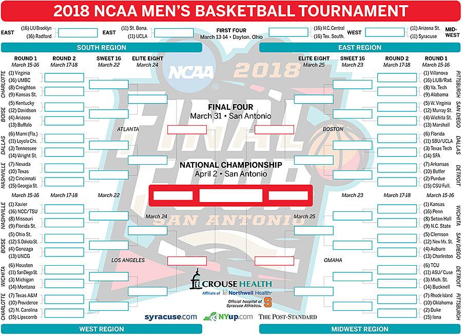 NCAA bracket 2018 Tournament teams set, print your men\u0027s basketball