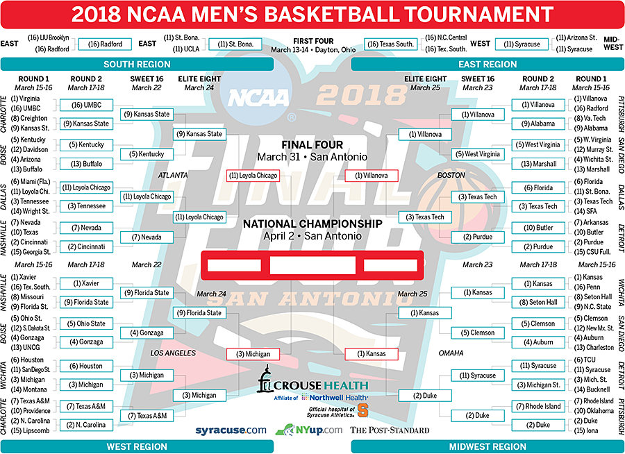 NCAA bracket 2018 update Elite Eight scores and Final Four TV