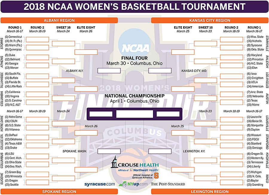 Women\u0027s NCAA bracket 2018 and TV schedule Print your tournament