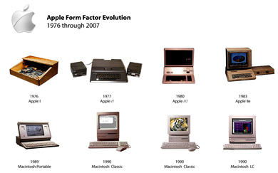 Evolution of Apple Products – TechEBlog