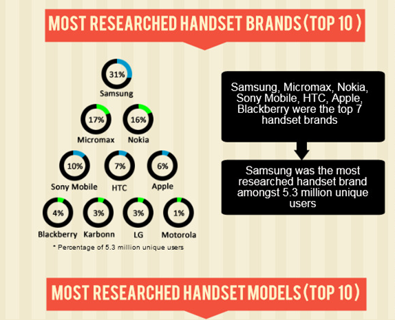 PrecisionMatch-Most-Researchs_Brands