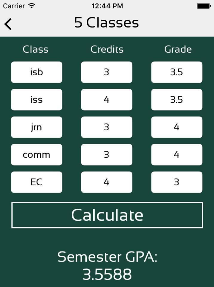 Michigan State grad invents GPA calculator app - gpa chart