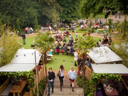 Largest Gardens In London