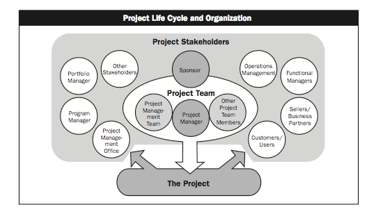 Communication Template For Project Success