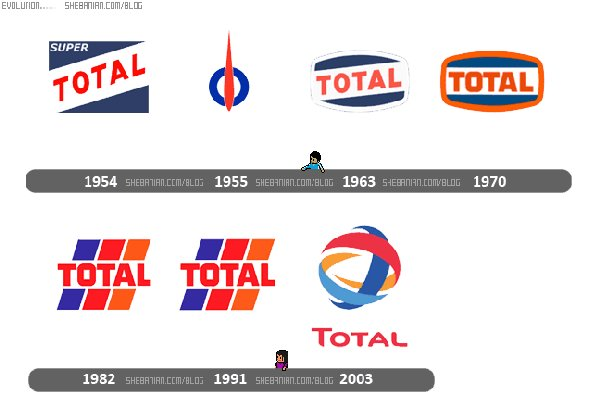 Evolution of car manufacturers logos Aston martin, Evolution and - first place award template