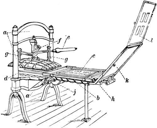 gutenberg printing press diagram diagram of a hand press