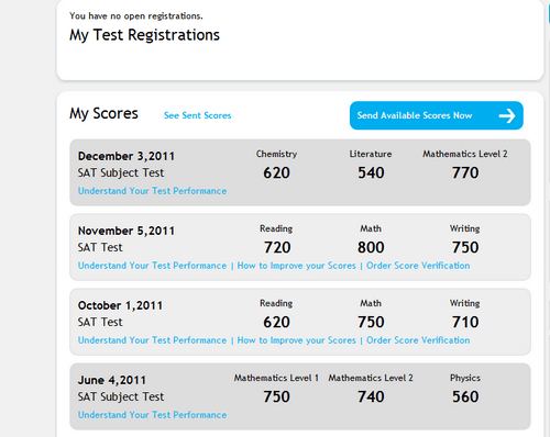 college board subject test dates already written essay