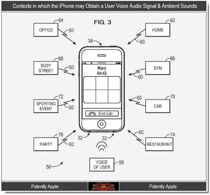 Apple Patent Puts You In Control of Noise Cancellation, Hints at