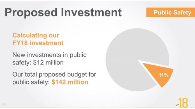 Wake County school leaders react after county unveils 2018 budget