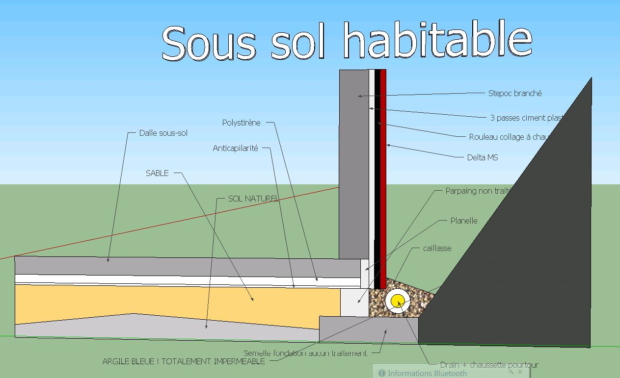 Terrasse Drainage Drainage Sous Terrasse