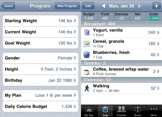 Lose It iPhone App Helps You Reach Weight Loss Goal With Calorie