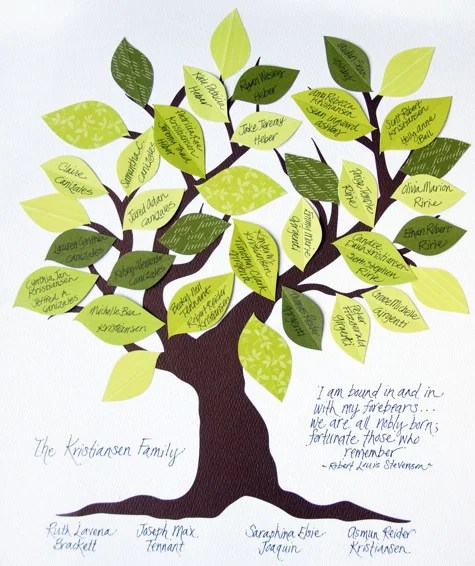 Create a Family Tree How to Teach Kids About Their Heritage