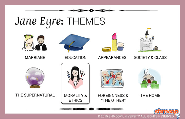 essay on eyre