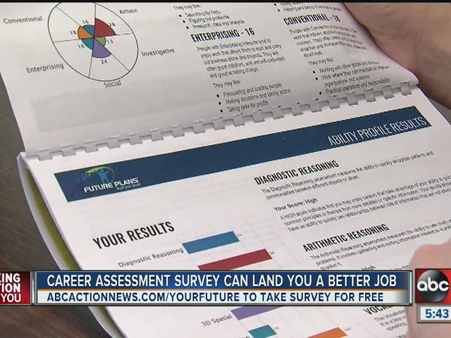 Finding the right career Take the Future Plans assessment for free