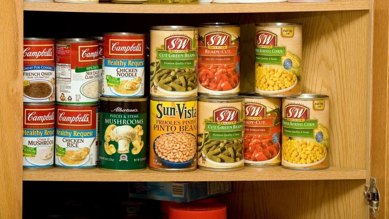When do canned foods really expire?
