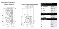 Washer Pedestal Height. Stacking Kits - How To Organise ...