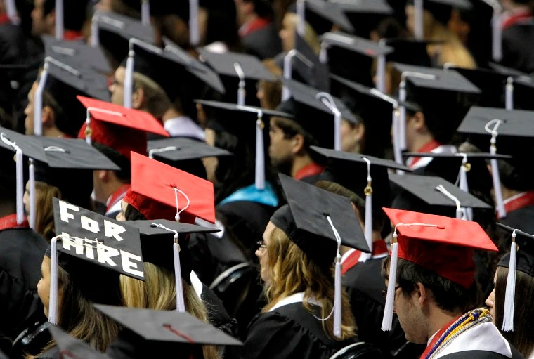 Student loan debt What kids and their parents need to know