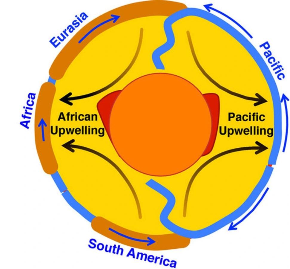 Jets of molten rock push Earth\u0027s tectonic plates - NBC News