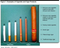 GAO: Shift to Pipe Tobacco, Large Cigars Saves Tobacco ...