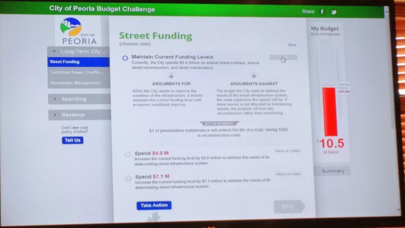 City of Peoria launches new online budgeting tool Peoria Public Radio