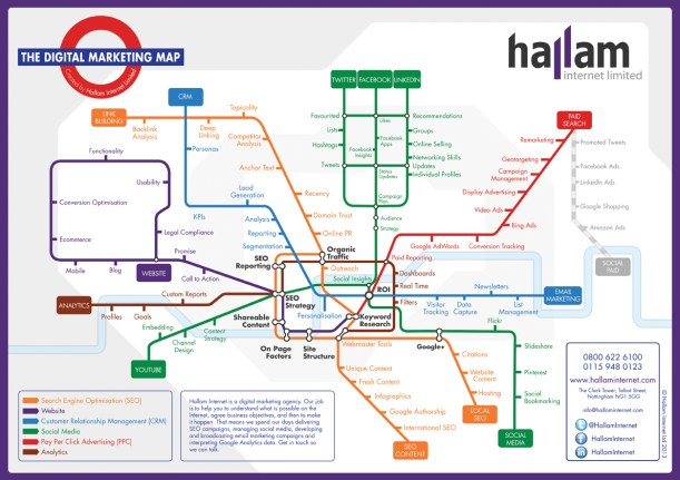 digital-marketing-map--hallam-internet_50f122d891f0b
