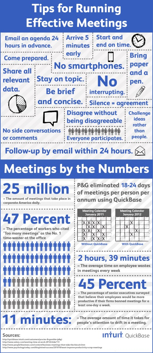 intuit-quickbase-tips-for-running-effective-meetings-infographic