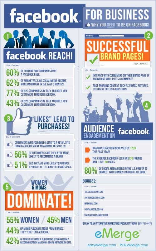 facebook-for-business_515dd7f88de43