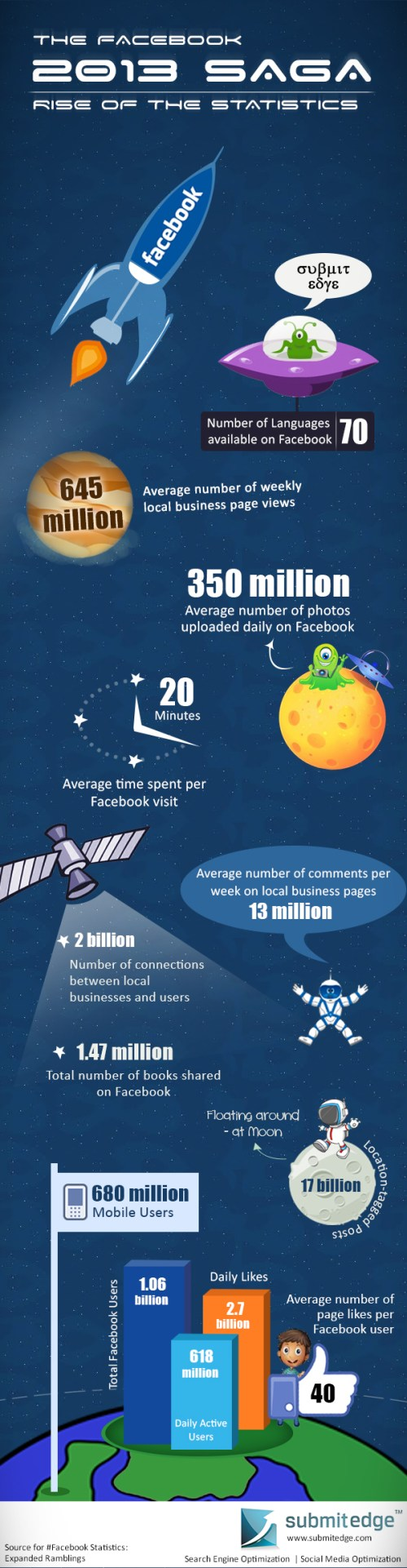 facebook-infographic_518245228de91