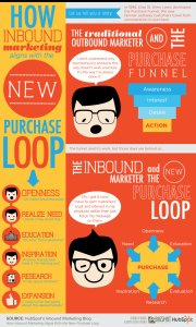 is-the-purchase-funnel-dead-infographic_51e97dd405c47