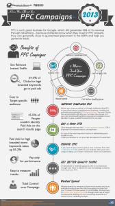 achieve-more-efficient-your-ppc-campaigns_51fc03506f2d6