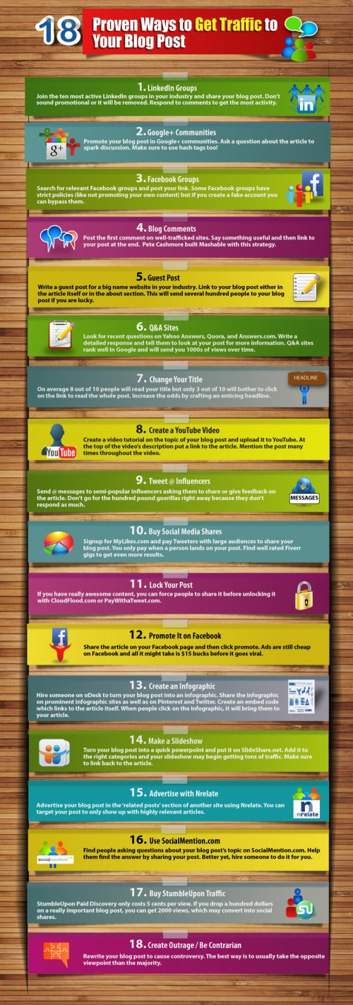 18-proven-ways-to-get-traffic-to-your-blog-posst_5260509ad5baf