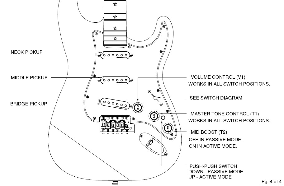 wire diagram for stratocaster series