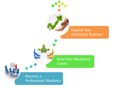 3 Steps to start a successful mediation practice business