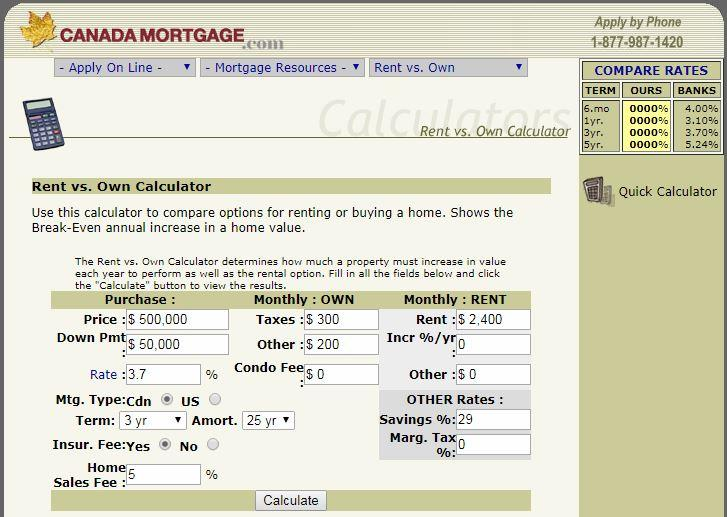 Buyers Pre-Qualifying / Mortgage Calculators - Sutton Office