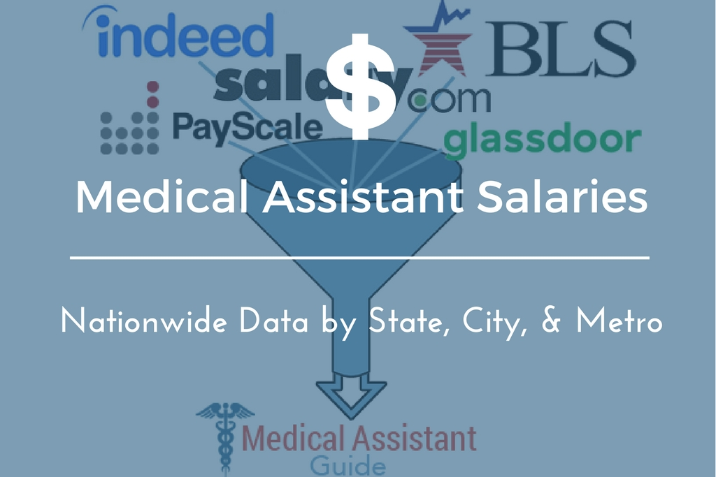 Certified Medical Assistant Salary Data Average CMA Salary by State