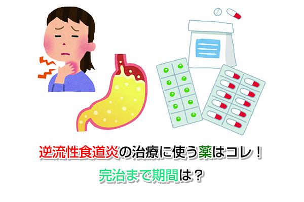 The treatment of reflux esophagitis Eye-catching image