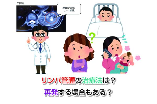 Treatment of lymphangioma Eye-catching image
