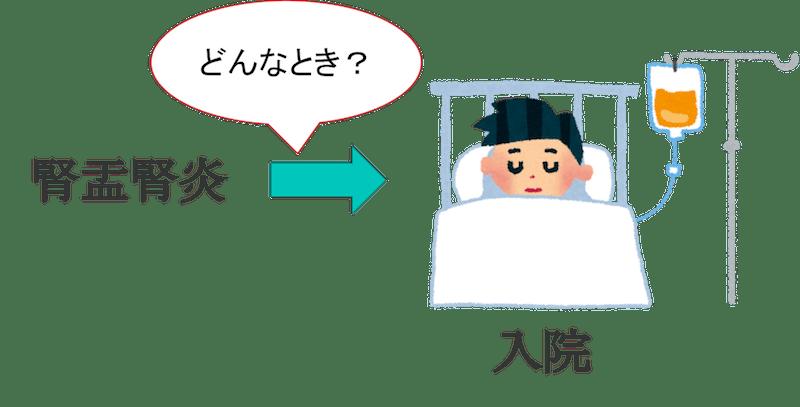Pyelonephritis Hospitalization
