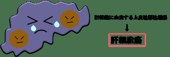 hepatic disease figure10