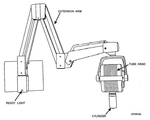 ray machine diagram and medical xray machine