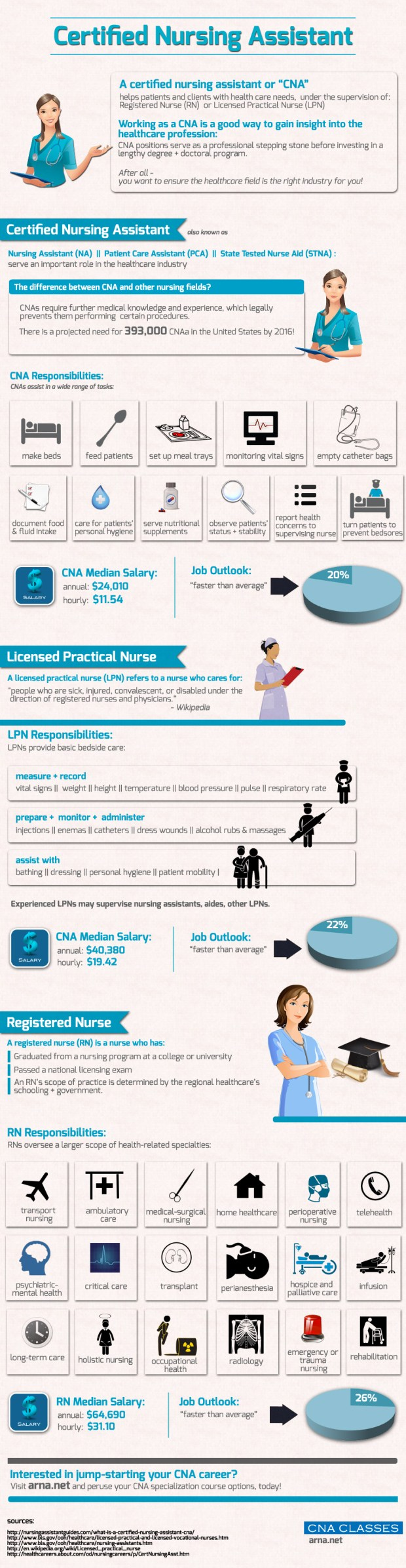 nursing assistant resume responsibilities resume builder nursing assistant resume responsibilities certified nursing assistant resume sample one nursing assistant job description hqdefault certified