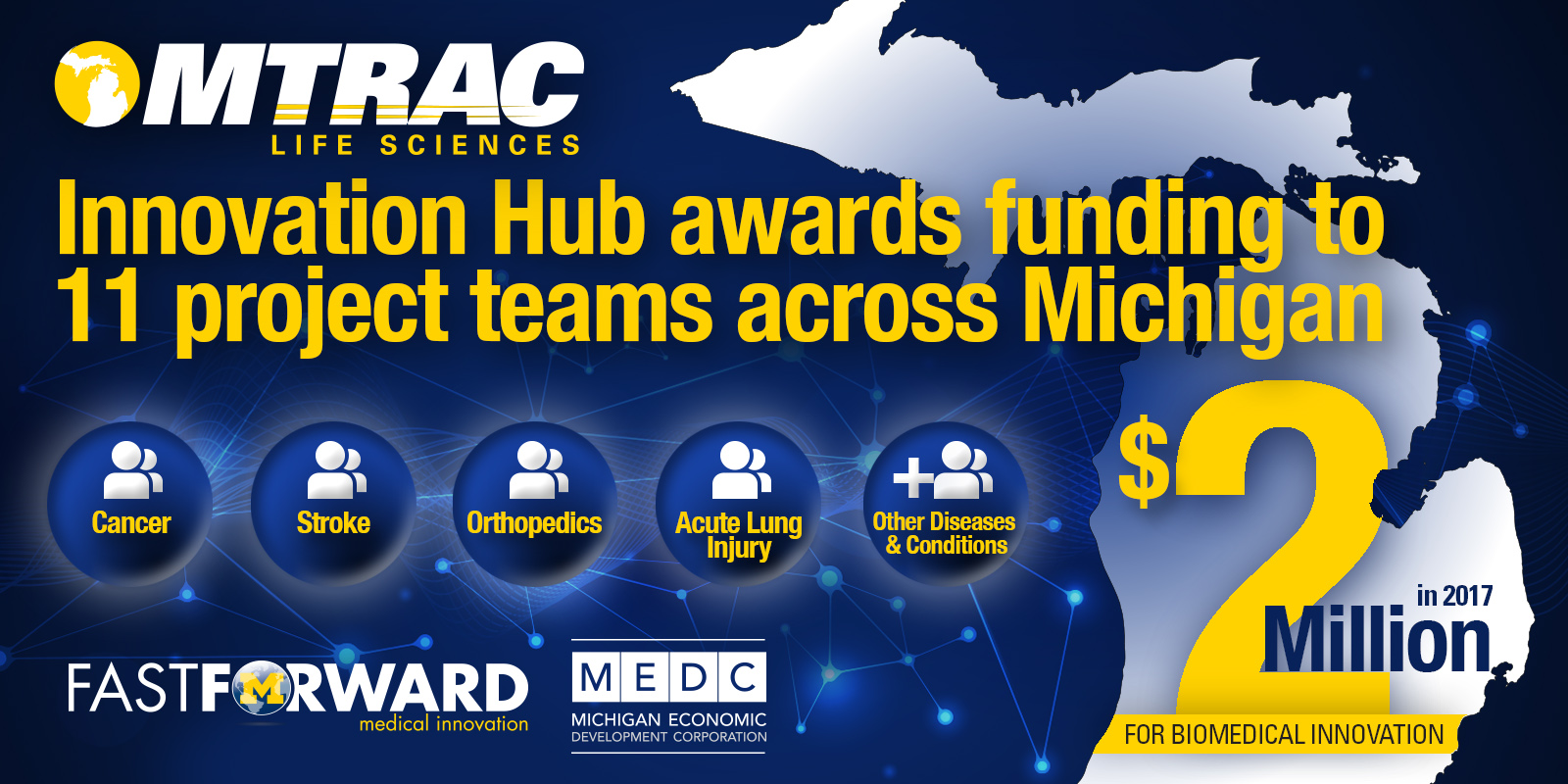 Innovation Teams Biomedical Innovations Across Michigan Funded Medicine At Michigan