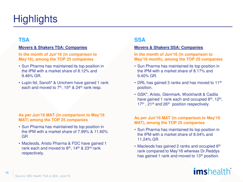 IMS Health Market Reflection Report – June 2016