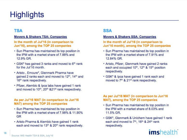 IMS Market Reflection Report July 2016