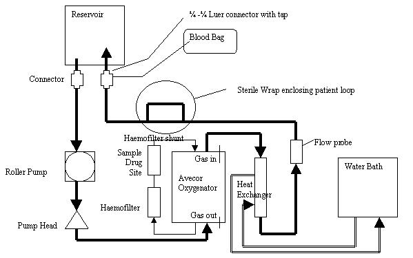 diagram of heart lung machine file