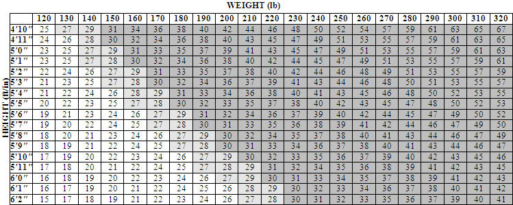 weight lifting conversion chart - Holaklonec