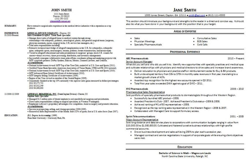 Poor resume examples