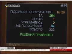 """Na Ukrajine prešiel prvý návrh zákona, ktorý dovoľuje Ukrajine posielať """"cudzích"""" občanov, ktorí znamenajú """"ohrozenie"""" bezpečnosti krajiny, do koncentračných táborov."""