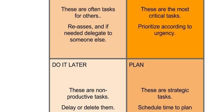 Capture Meeting Minutes  Task Assignments - MeetingSift